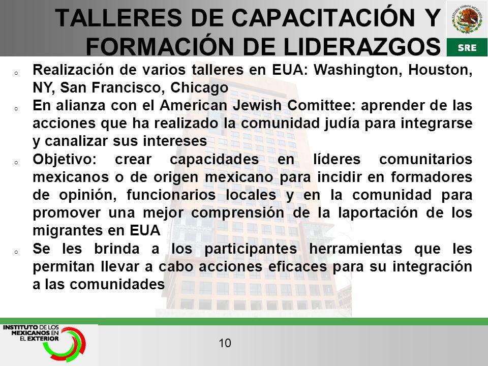 TALLERES DE CAPACITACIÓN Y FORMACIÓN DE LIDERAZGOS