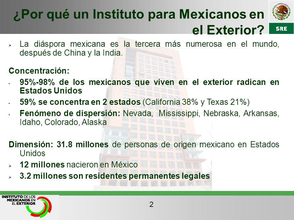 El instituto de los mexicanos en el exterior la - Instituto de los mexicanos en el exterior ...