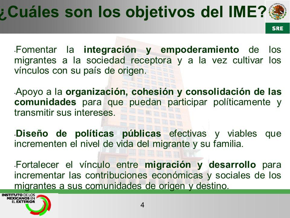 ¿Cuáles son los objetivos del IME