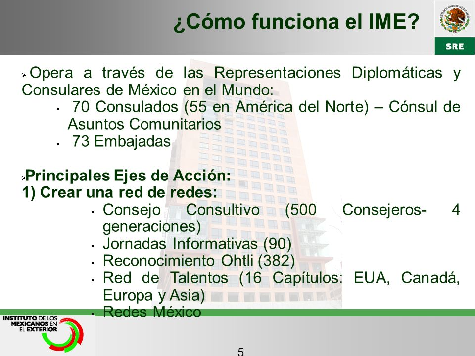 ¿Cómo funciona el IME Opera a través de las Representaciones Diplomáticas y Consulares de México en el Mundo: