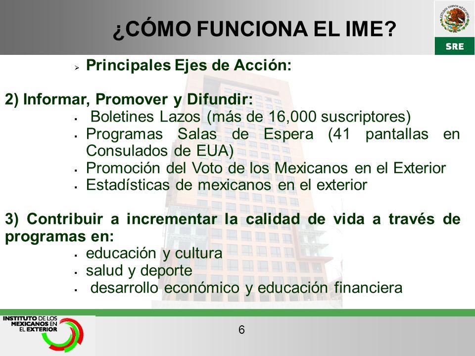 ¿CÓMO FUNCIONA EL IME Principales Ejes de Acción: