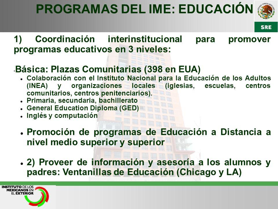 PROGRAMAS DEL IME: EDUCACIÓN