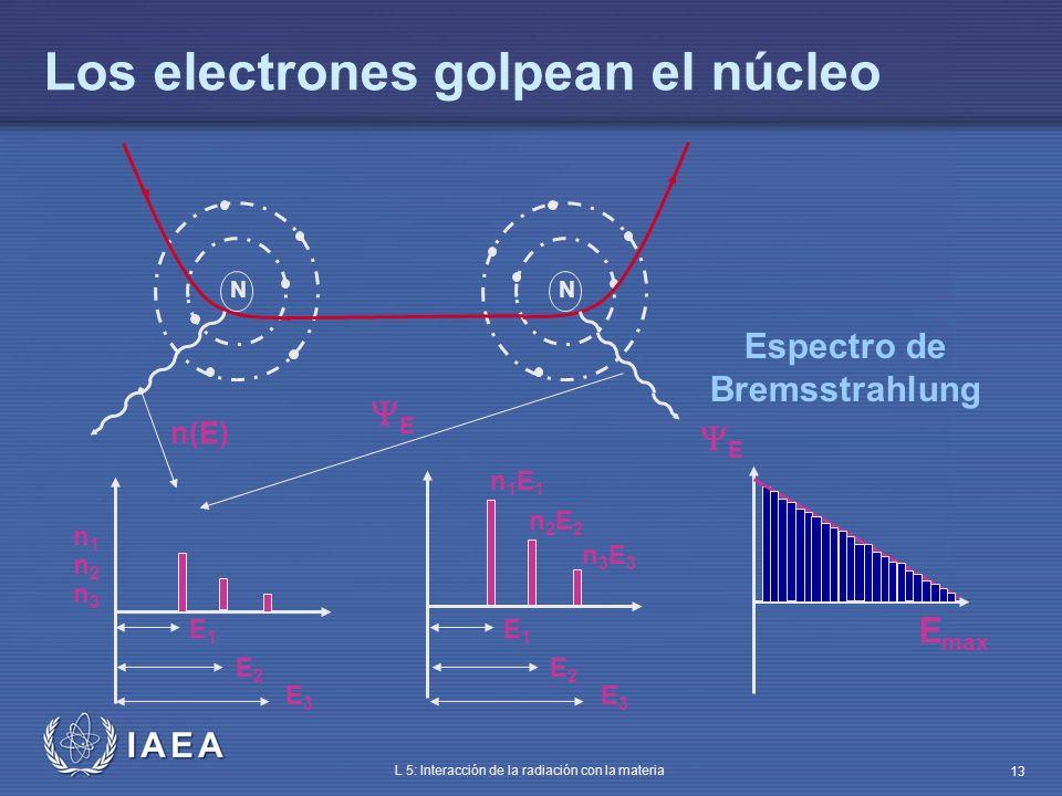 Los electrones golpean el núcleo