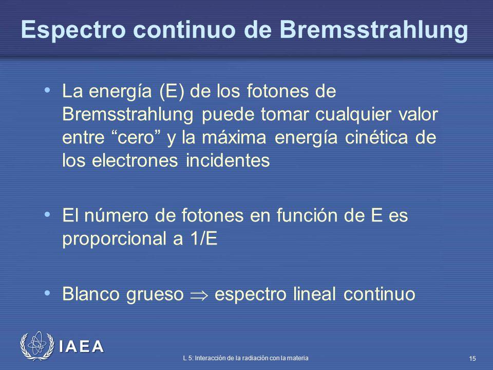 Espectro continuo de Bremsstrahlung