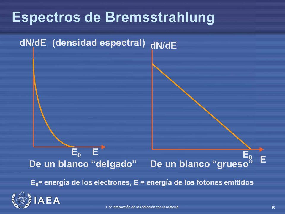 Espectros de Bremsstrahlung