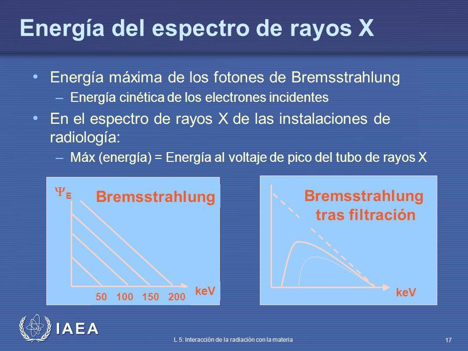 Energía del espectro de rayos X