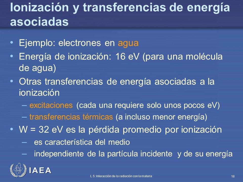 Ionización y transferencias de energía asociadas