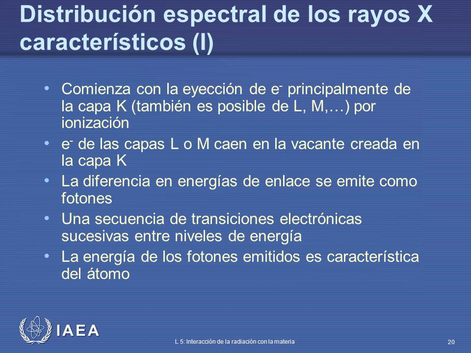 Distribución espectral de los rayos X característicos (I)