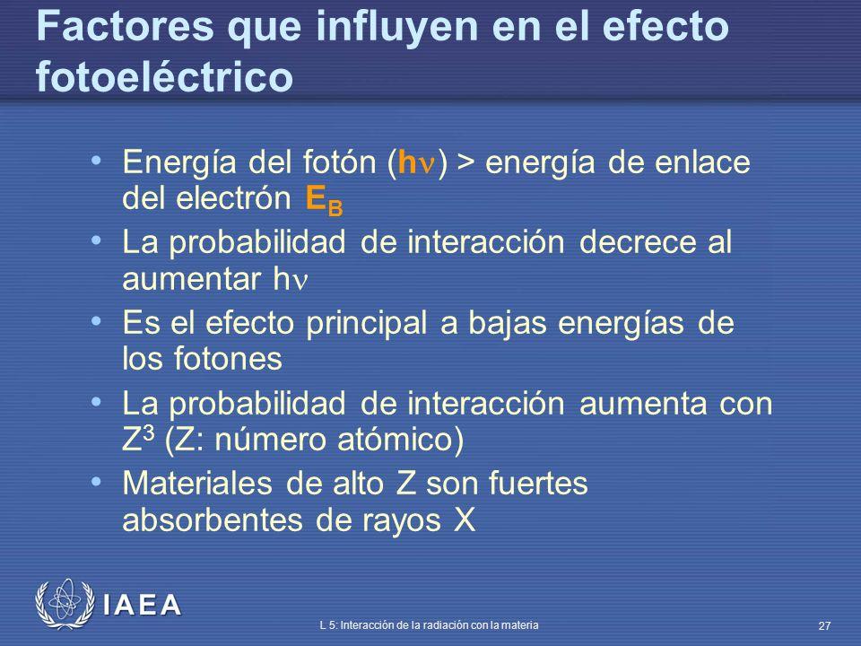 Factores que influyen en el efecto fotoeléctrico