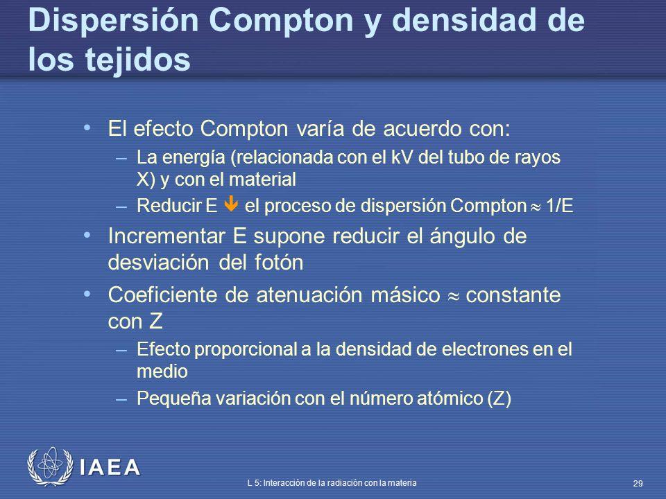 Dispersión Compton y densidad de los tejidos