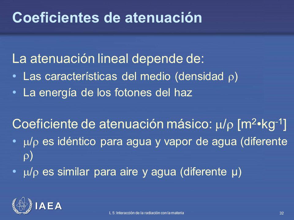 Coeficientes de atenuación