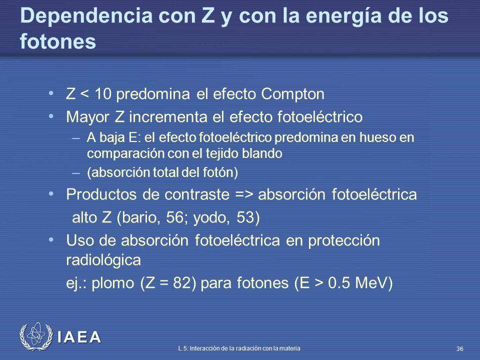 Dependencia con Z y con la energía de los fotones