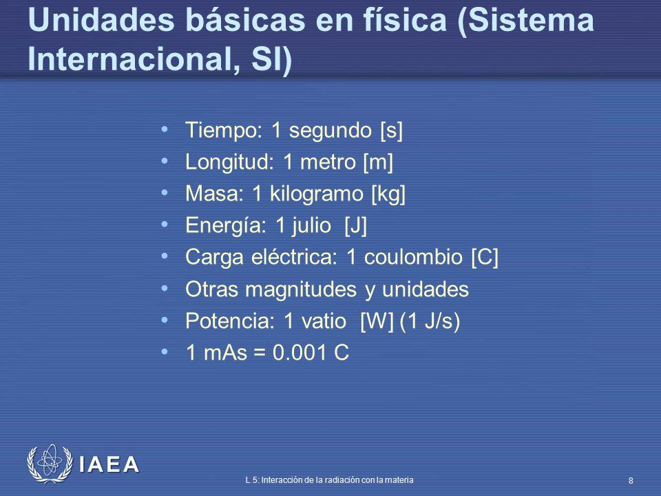 Unidades básicas en física (Sistema Internacional, SI)