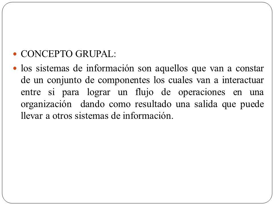 CONCEPTO GRUPAL: