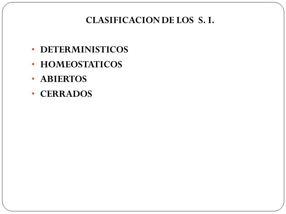CLASIFICACION DE LOS S. I.