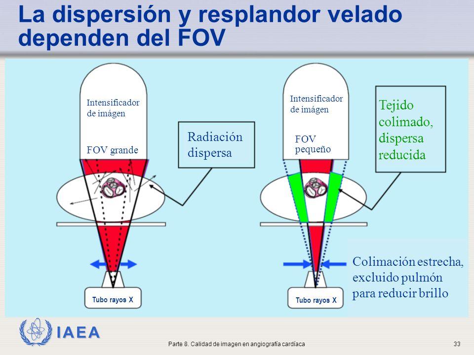 La dispersión y resplandor velado dependen del FOV