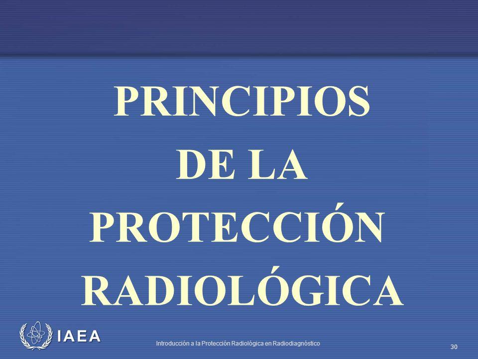 PRINCIPIOS DE LA PROTECCIÓN RADIOLÓGICA