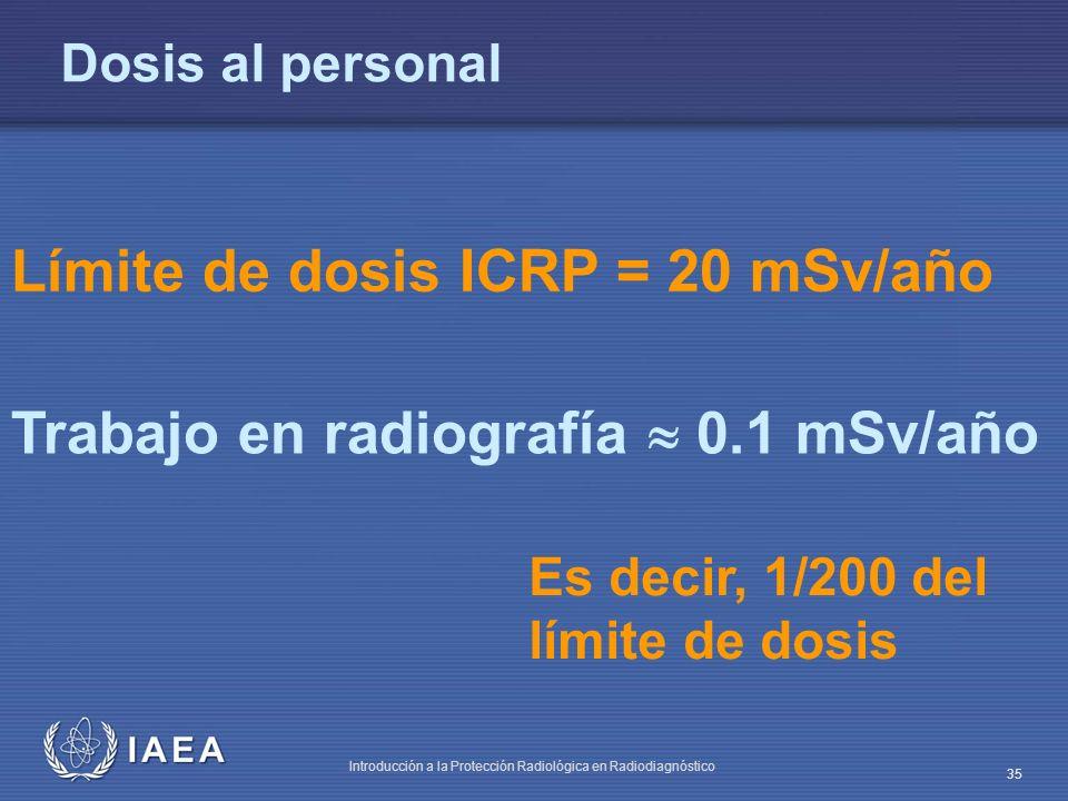 Límite de dosis ICRP = 20 mSv/año