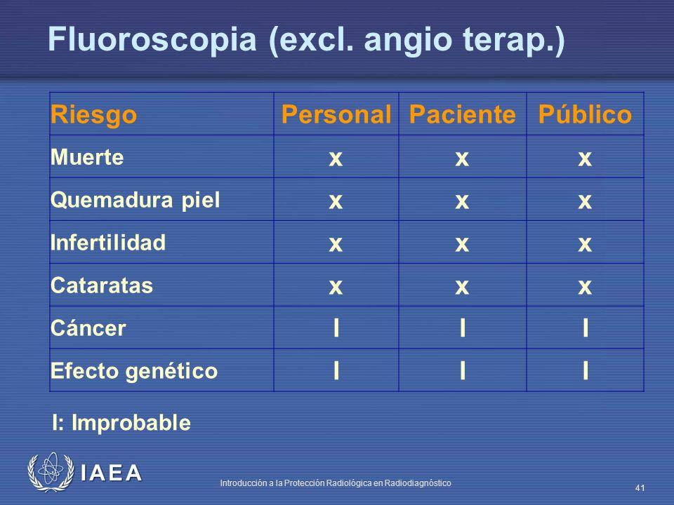 Fluoroscopia (excl. angio terap.)