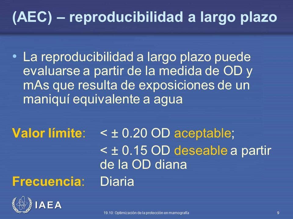 (AEC) – reproducibilidad a largo plazo