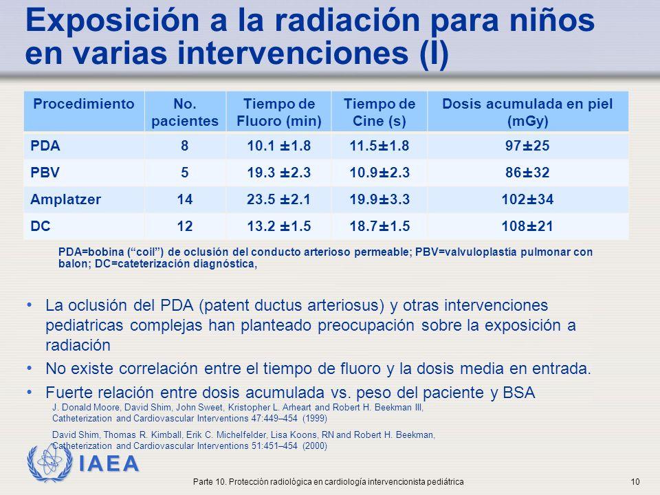 Exposición a la radiación para niños en varias intervenciones (I)