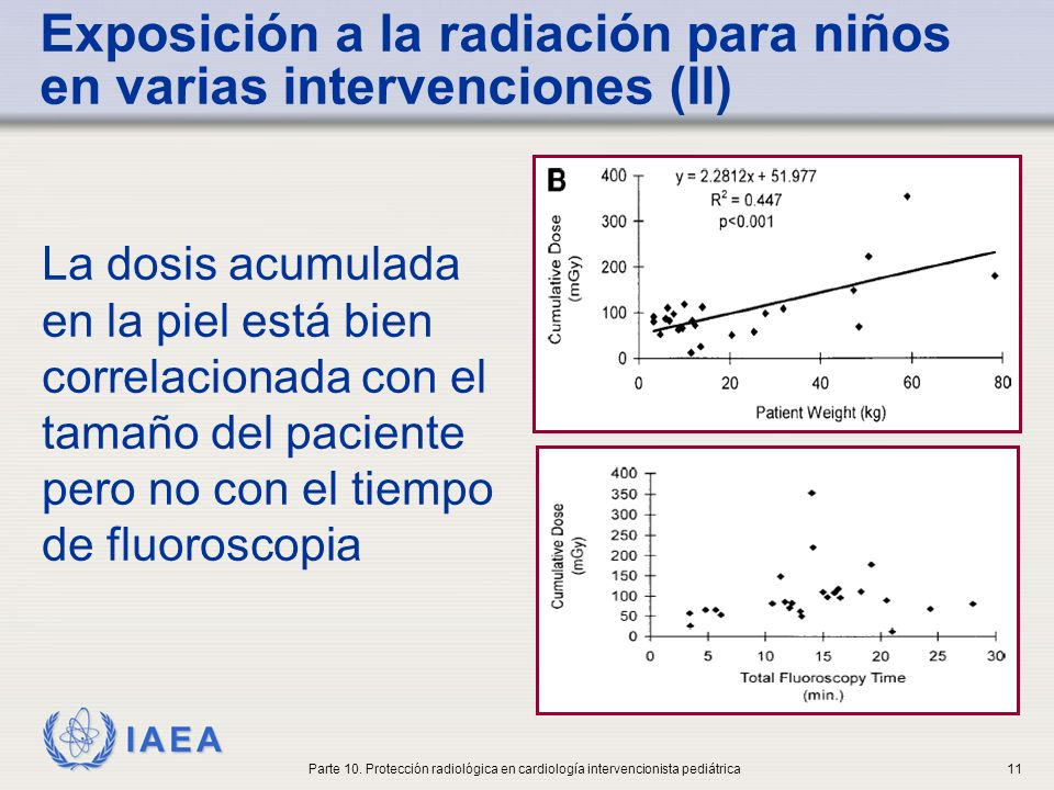 Exposición a la radiación para niños en varias intervenciones (II)