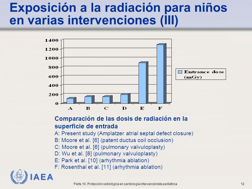 Exposición a la radiación para niños en varias intervenciones (III)
