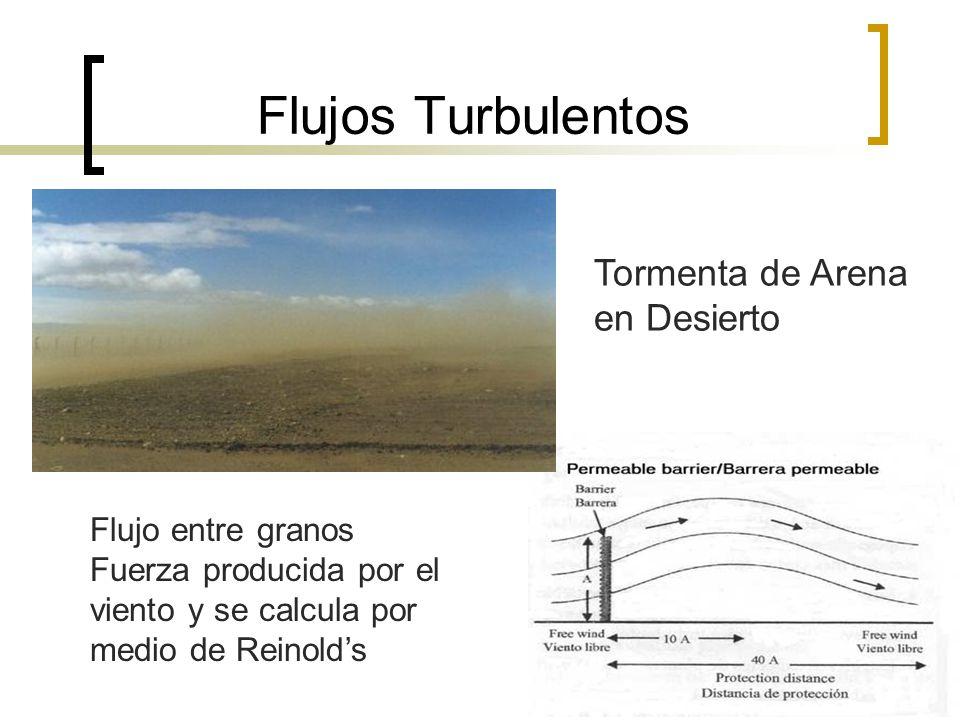Flujos Turbulentos Tormenta de Arena en Desierto