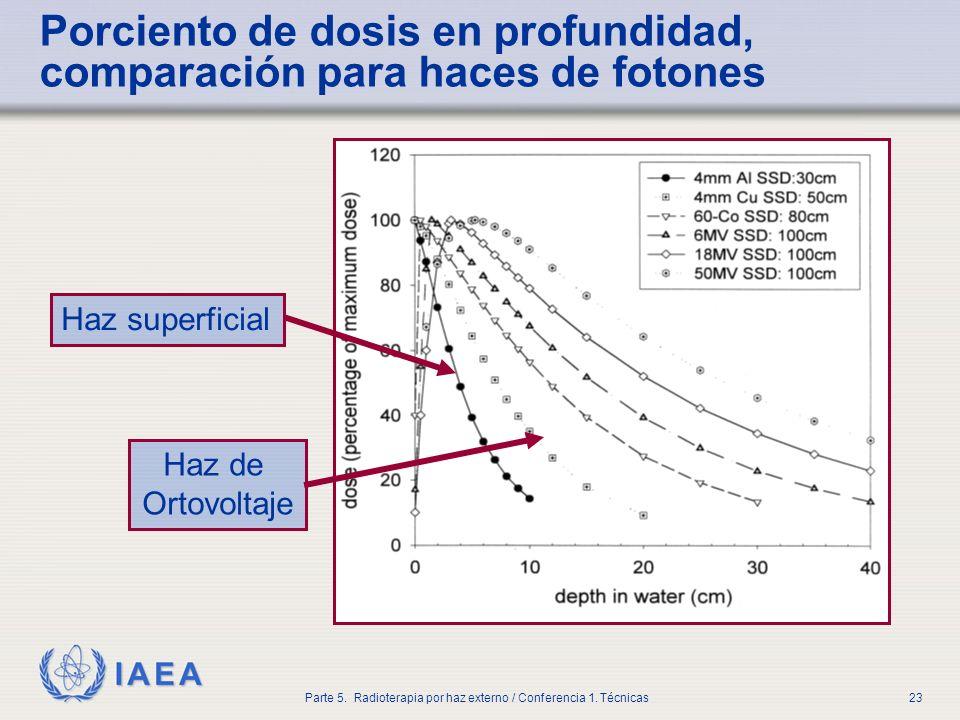 Porciento de dosis en profundidad, comparación para haces de fotones