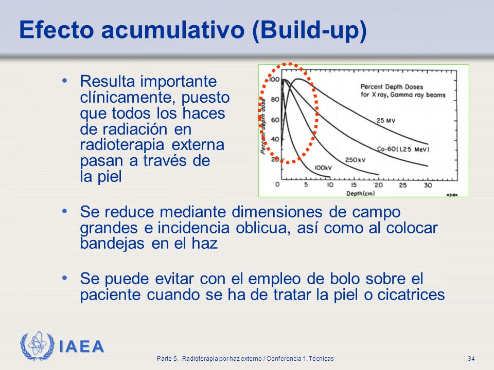 Efecto acumulativo (Build-up)