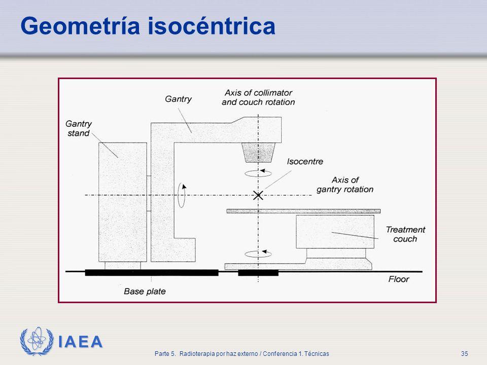 Geometría isocéntrica