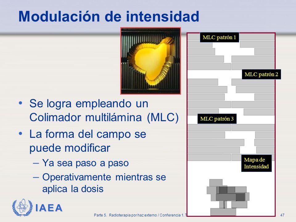 Modulación de intensidad