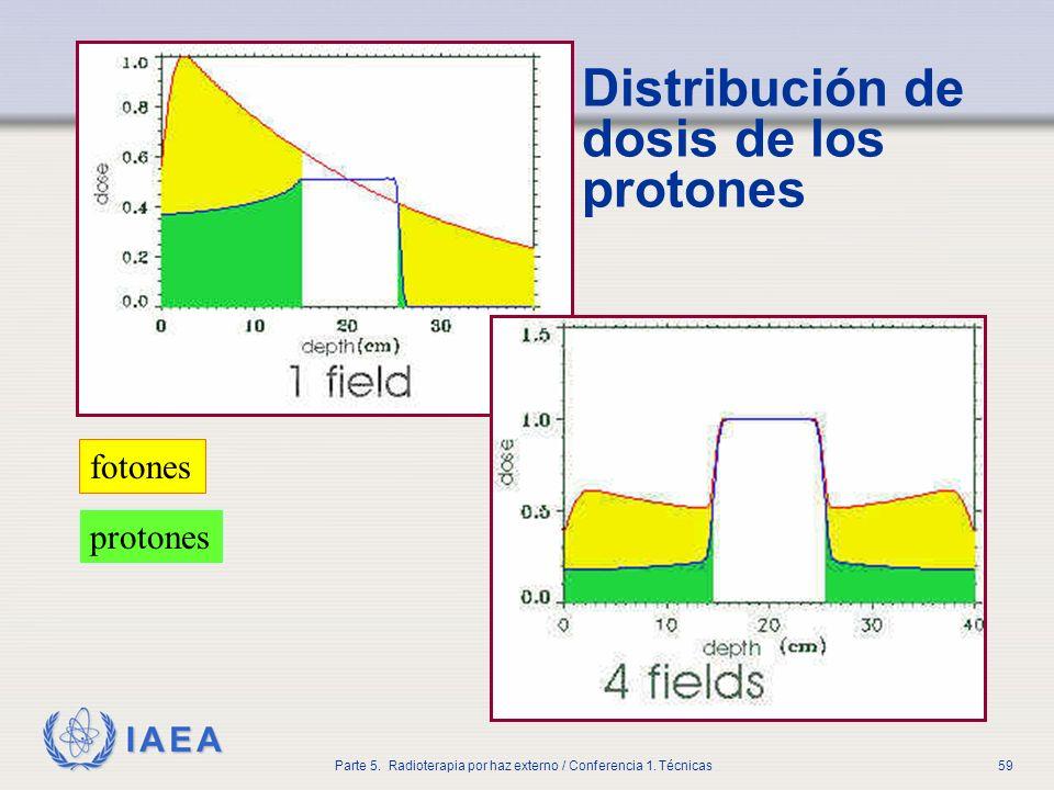 Distribución de dosis de los protones