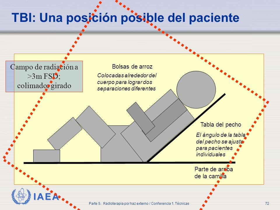 TBI: Una posición posible del paciente