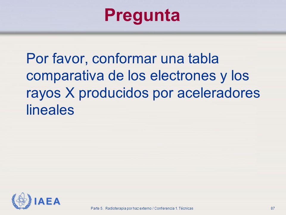 Pregunta Por favor, conformar una tabla comparativa de los electrones y los rayos X producidos por aceleradores lineales.