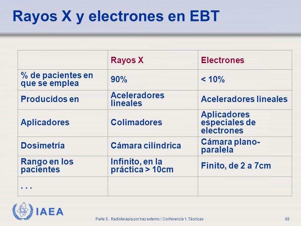 Rayos X y electrones en EBT