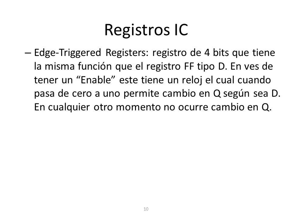 Registros IC