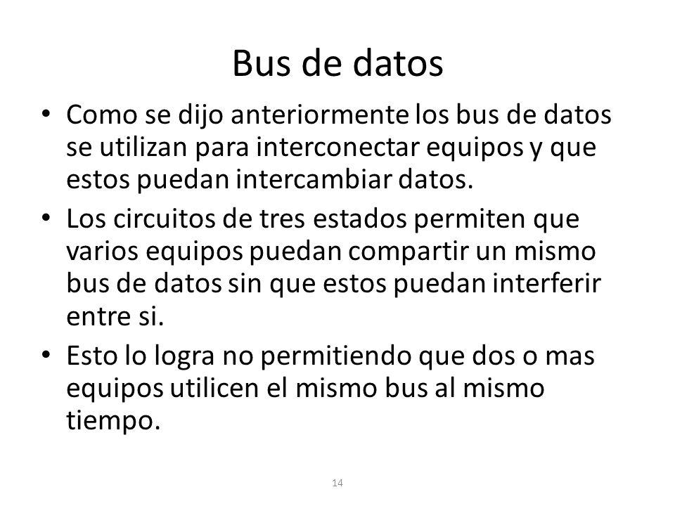 Bus de datos Como se dijo anteriormente los bus de datos se utilizan para interconectar equipos y que estos puedan intercambiar datos.