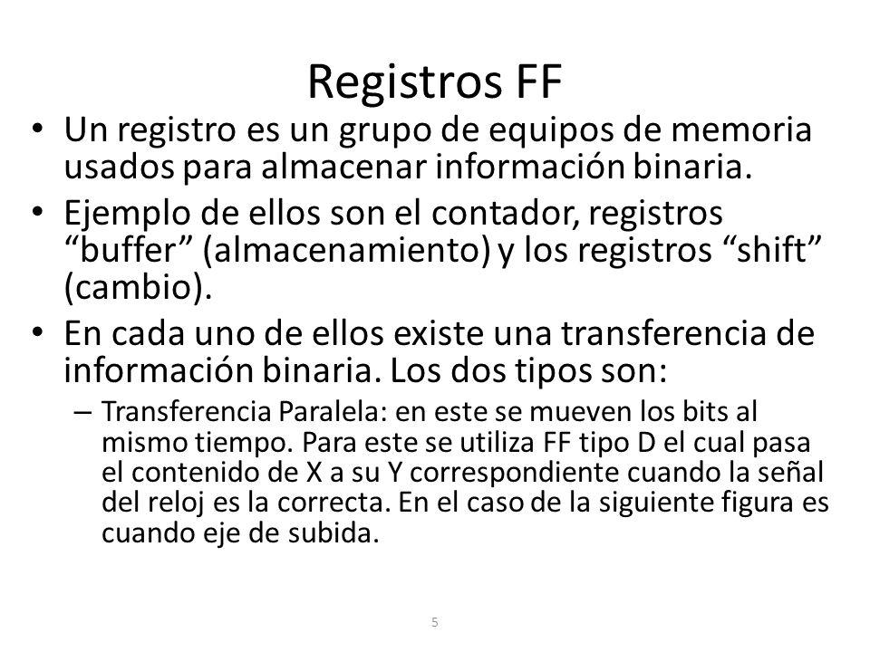 Registros FF Un registro es un grupo de equipos de memoria usados para almacenar información binaria.