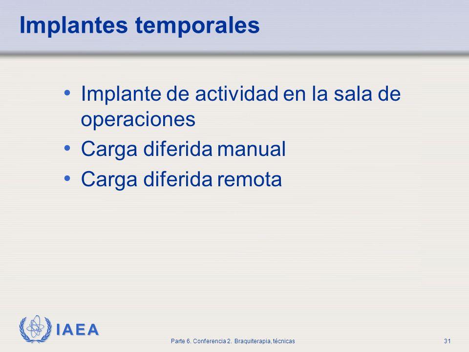 Implantes temporales Implante de actividad en la sala de operaciones