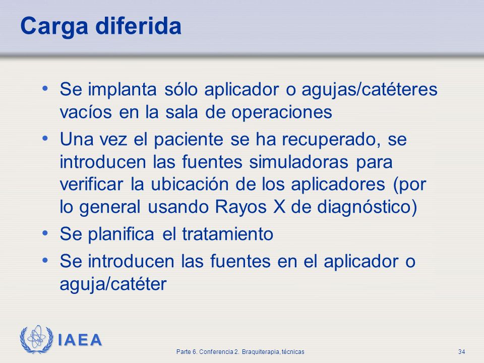 Carga diferidaSe implanta sólo aplicador o agujas/catéteres vacíos en la sala de operaciones.