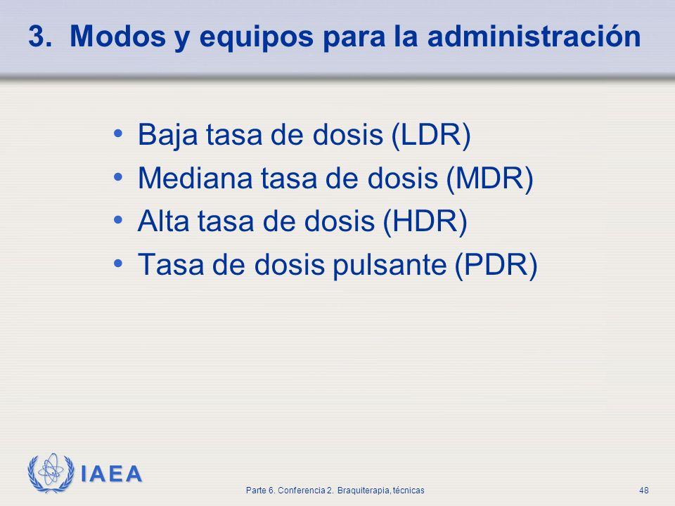 3. Modos y equipos para la administración