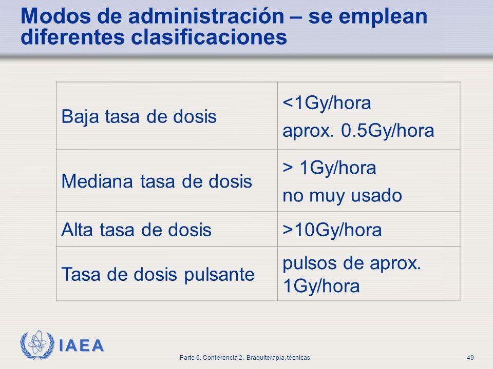 Modos de administración – se emplean diferentes clasificaciones