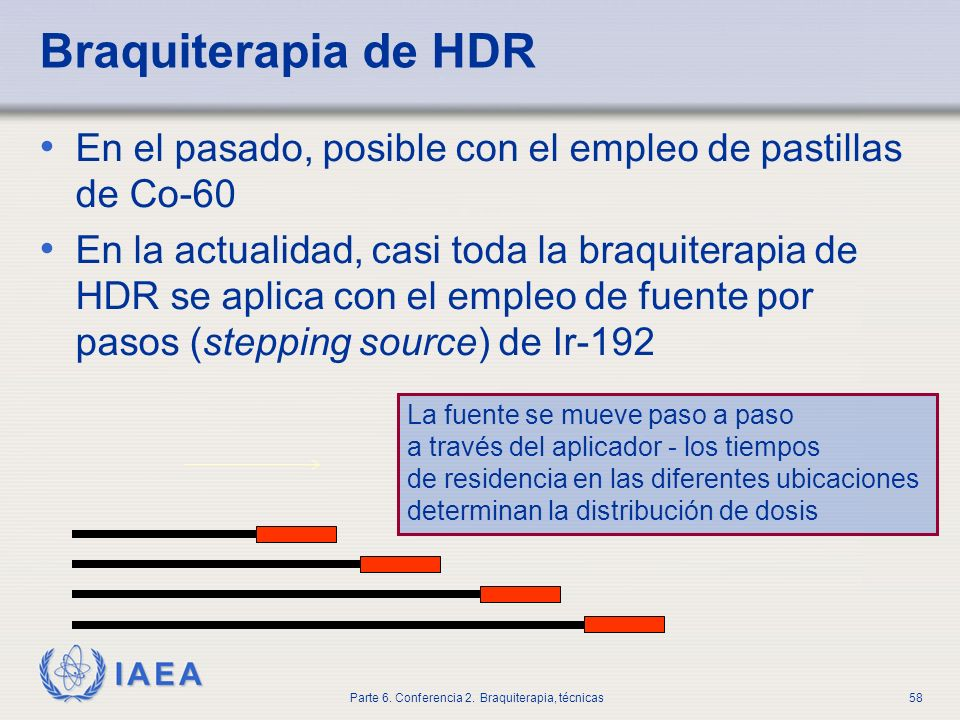 Braquiterapia de HDR En el pasado, posible con el empleo de pastillas de Co-60.