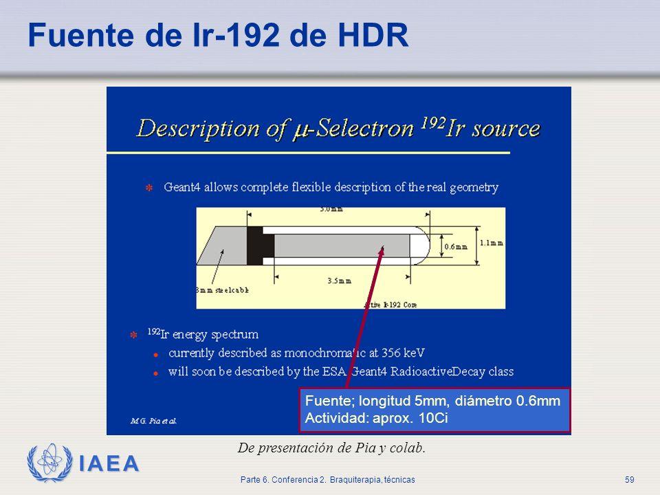 Fuente de Ir-192 de HDR Fuente; longitud 5mm, diámetro 0.6mm