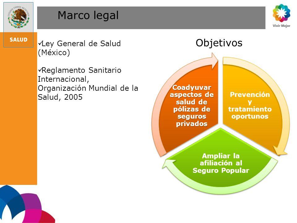 Marco legal Objetivos Ley General de Salud (México)