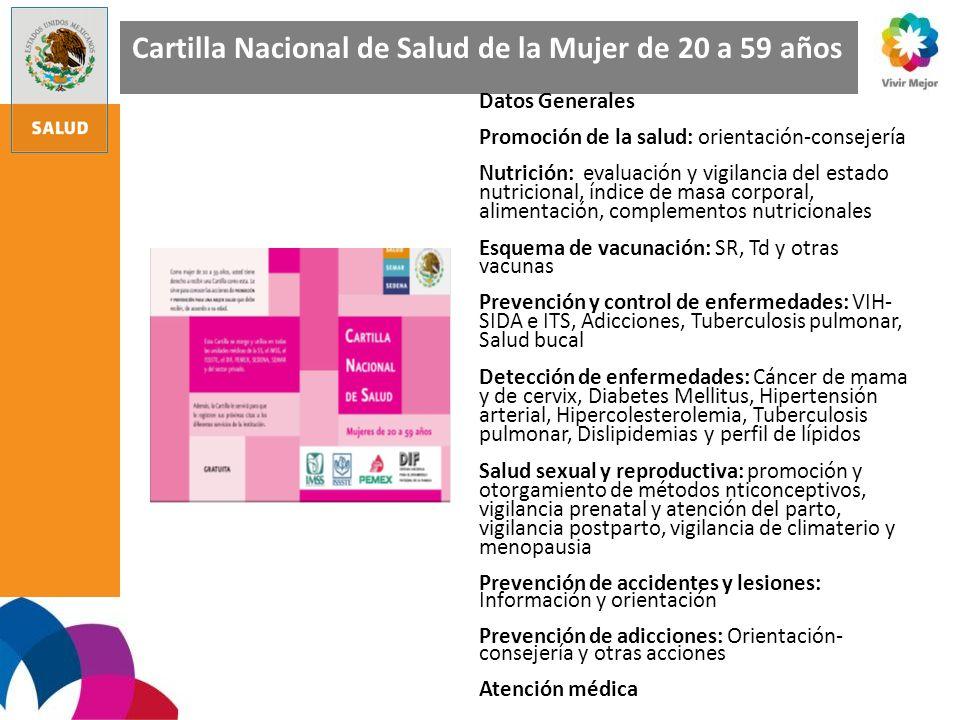 Cartilla Nacional de Salud de la Mujer de 20 a 59 años