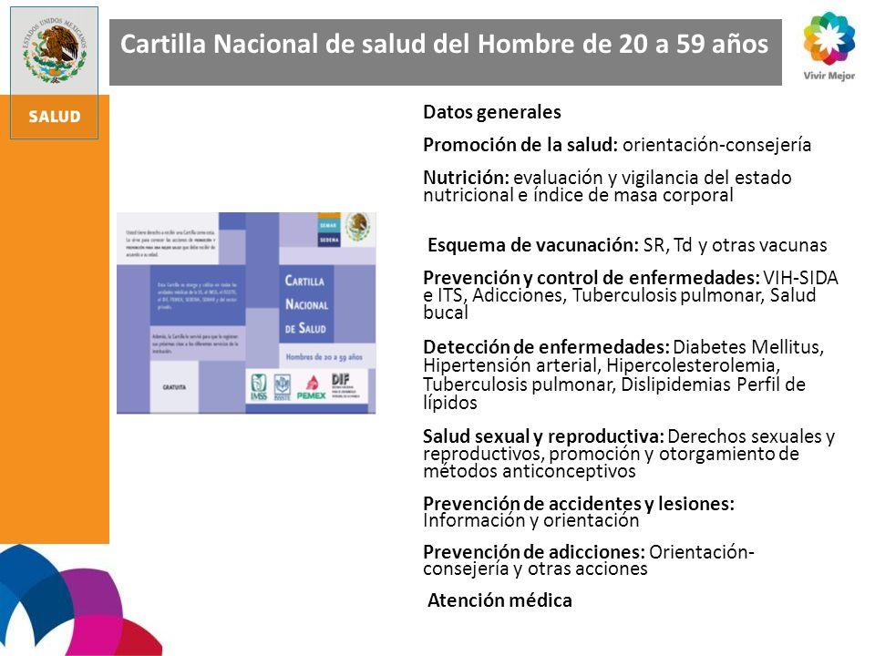 Cartilla Nacional de salud del Hombre de 20 a 59 años