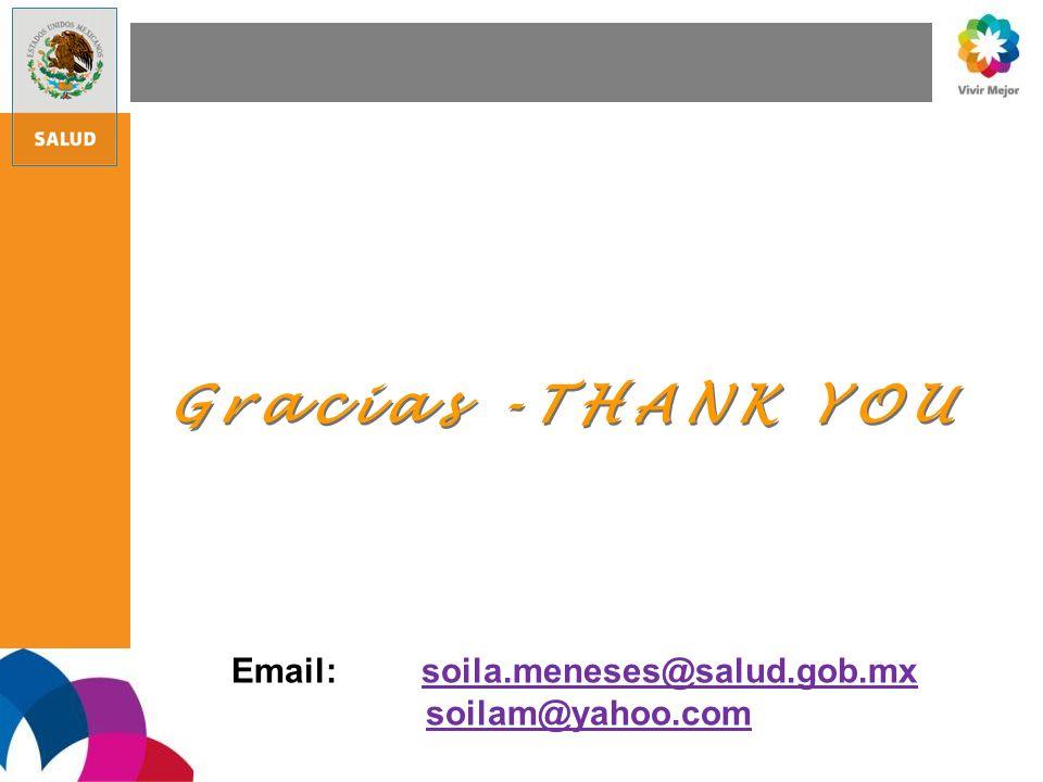 Email: soila.meneses@salud.gob.mx