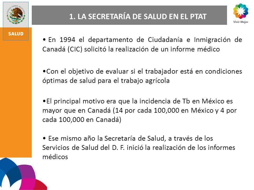 1. LA SECRETARÍA DE SALUD EN EL PTAT